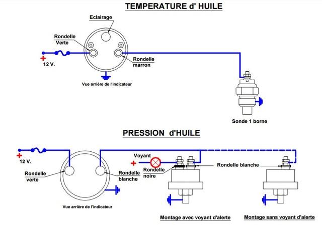 pression d'huile élevée Indica10