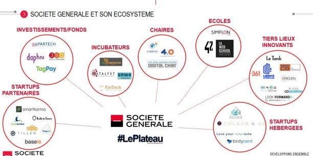 Petit commerce Soc-ge10