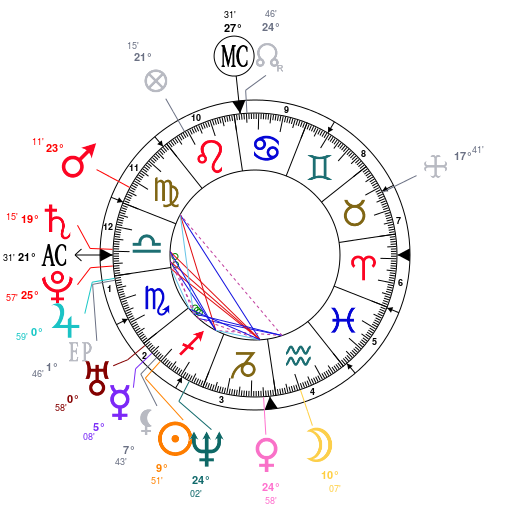 L'autisme et l'astrologie Astrot10
