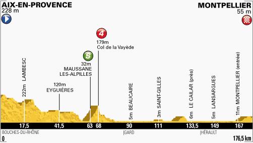 [Cyclisme] Giro 2014 Profil11