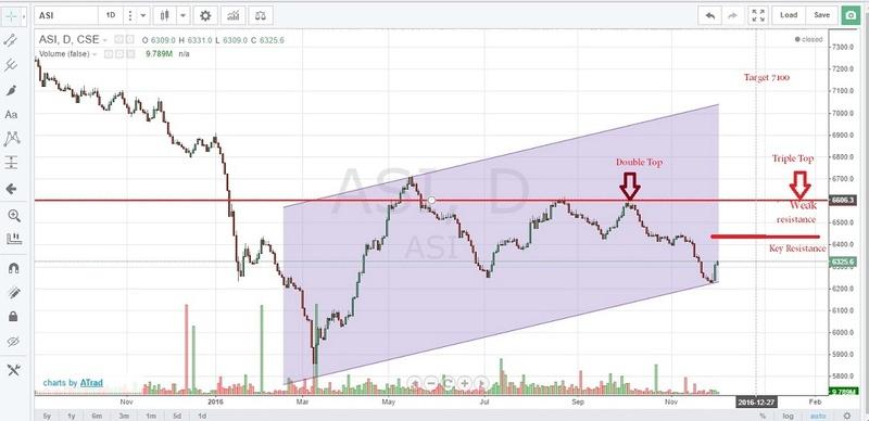 Next Trend - ASI Asi_1111