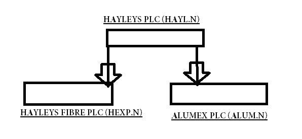Teller, The Great Manipulator Of HEXP Hexp_012