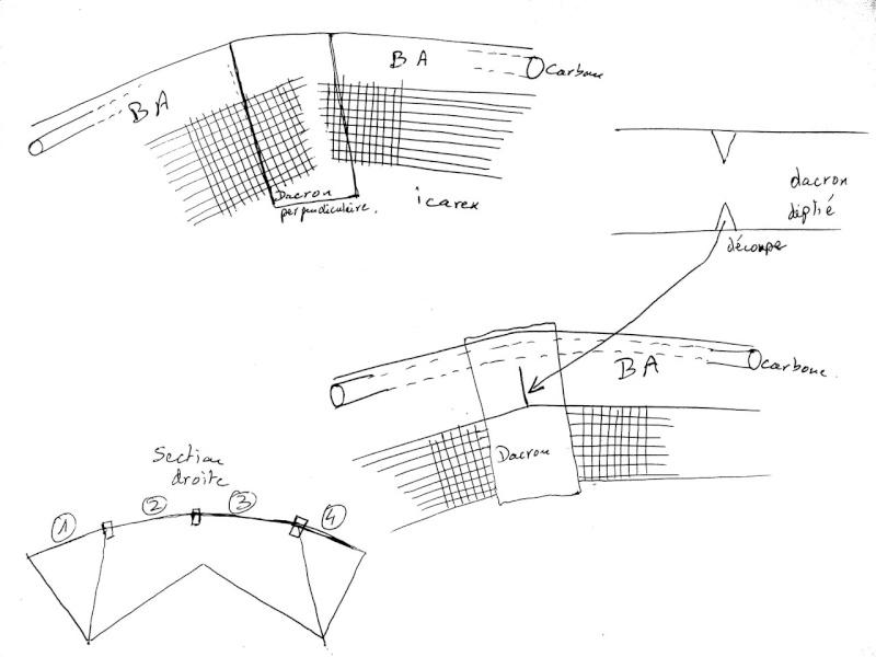 Comment faites vous vos BA courbés sur un revo? - Page 2 Plan_b10