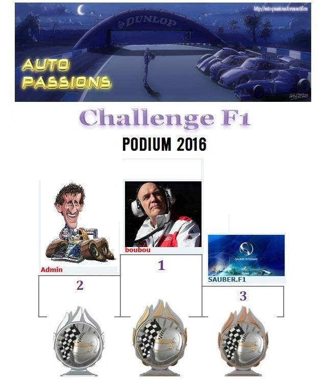 Classement Challenge F1 2016 Podium10