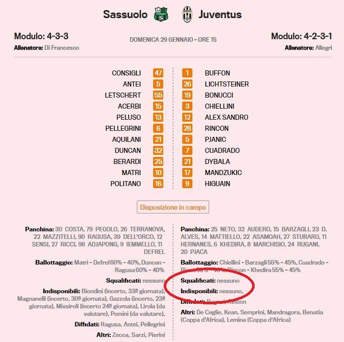Sassuolo - Juventus, 2017.01.29. 15:00 Digi1 - Page 2 Clipbo12