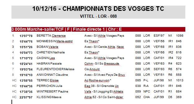Championnat des Vosges - Vittel - 12 Décembre 0_lor10
