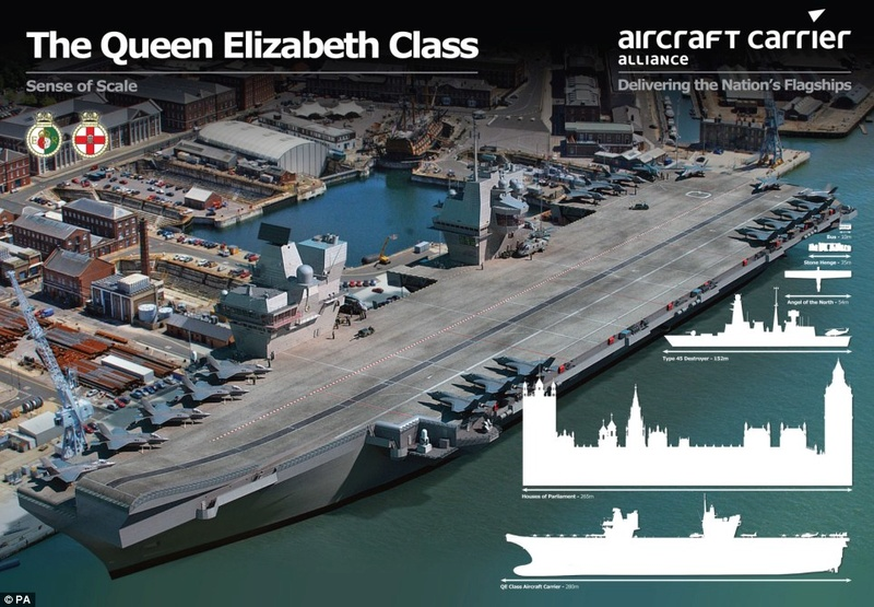 Aircraft Carrier (HMS Queen Elizabeth & HMS Prince of Wales) - Page 2 Articl10