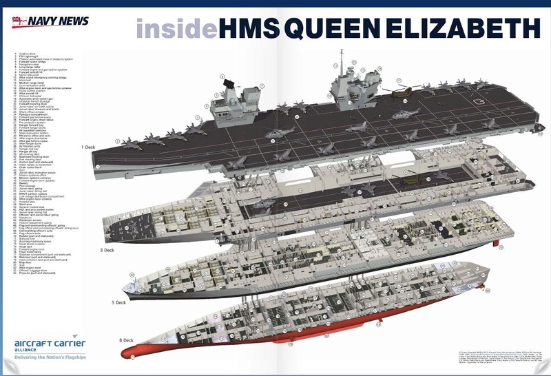 Aircraft Carrier (HMS Queen Elizabeth & HMS Prince of Wales) - Page 2 Hms-qu10