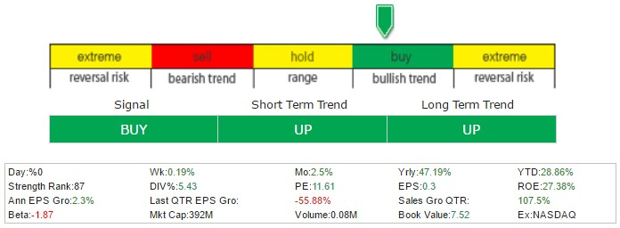 One Hot Stock Picks ! - Page 6 2_spar10