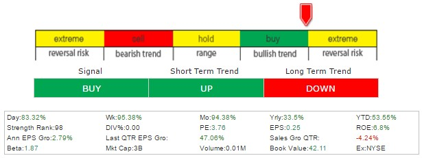 One Hot Stock Picks ! - Page 6 2_tran10