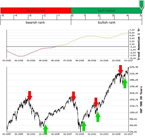 Stocks Trade Signals - Page 11 Long10