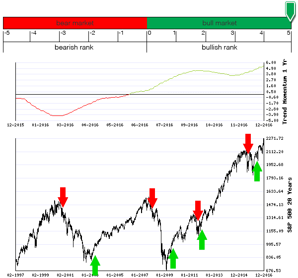 Stocks Trade Signals - Page 11 Long_t11