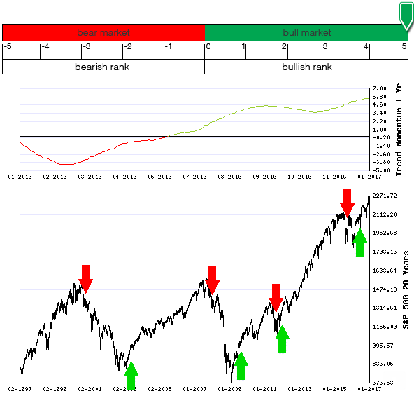 Stocks Trade Signals - Page 11 Long_t14