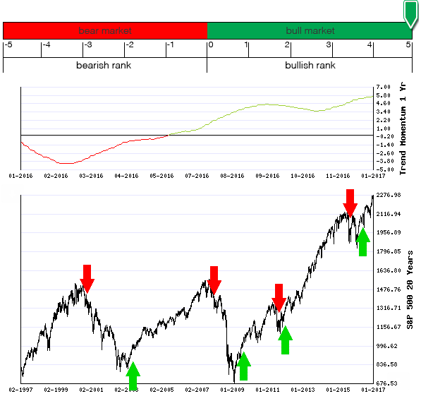 Stocks Trade Signals - Page 11 Long_t16
