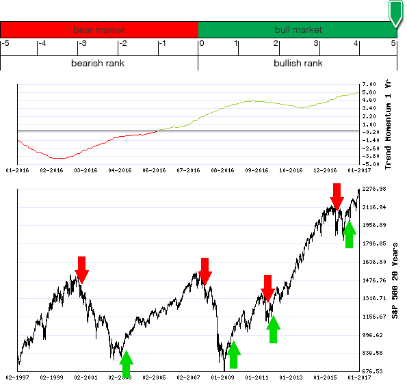 Stocks Trade Signals - Page 11 Long_t17