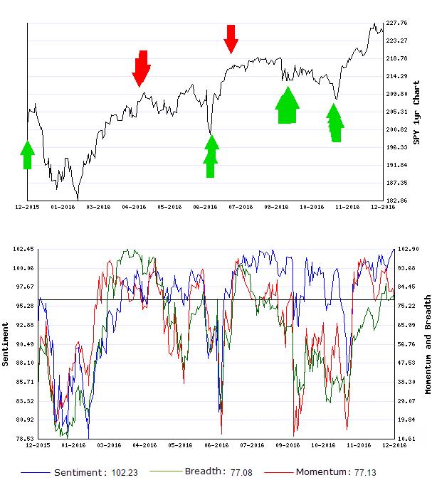 Stocks Trade Signals - Page 11 Short_10