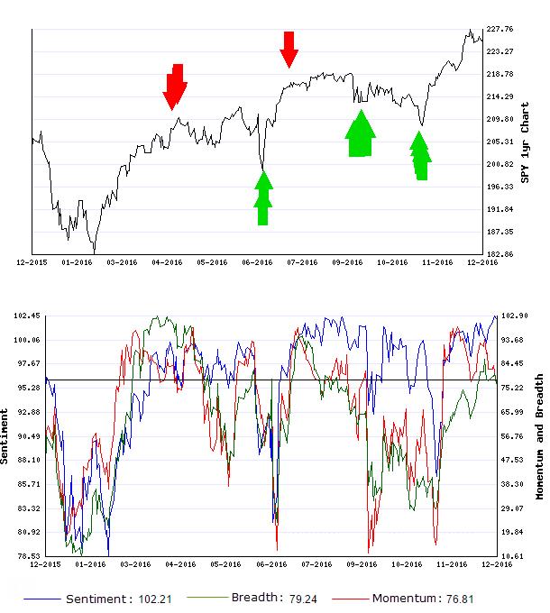 Stocks Trade Signals - Page 11 Short_11