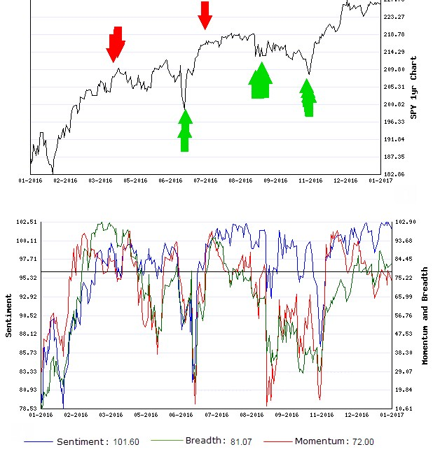 Stocks Trade Signals - Page 11 Short_12