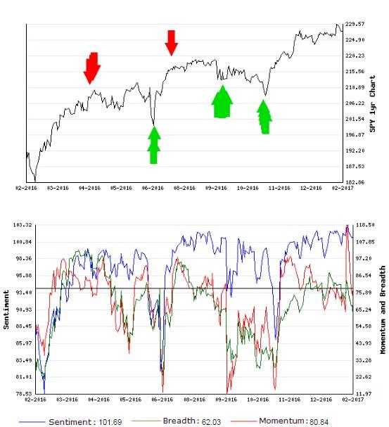 Stocks Trade Signals - Page 12 Short_17