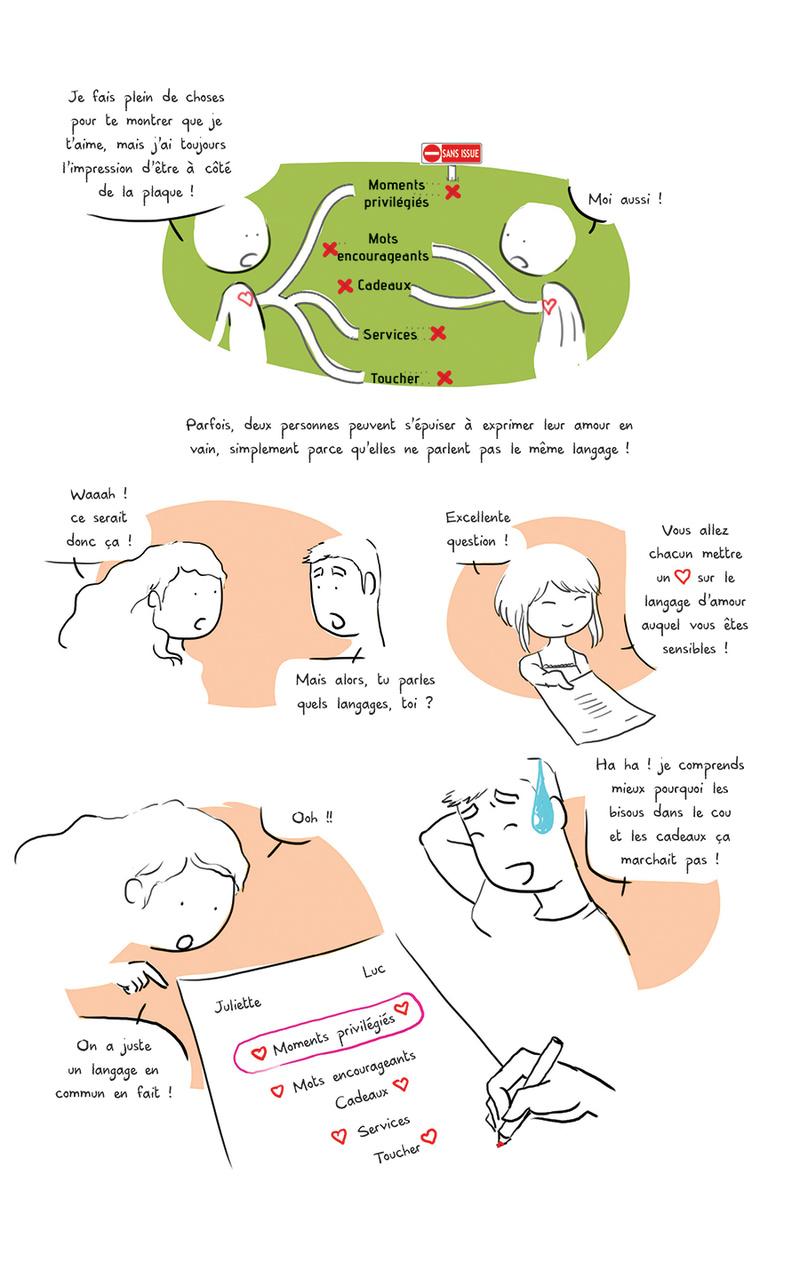 Les 5 langages de l'amour Source : Art-Mella Les5_l12