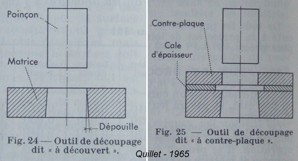 Fabrication de cartouches RF (perc. annulaire) Decoup10