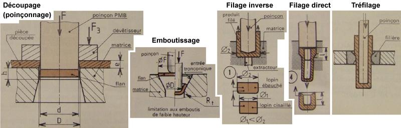 Rechargement 22LR  - premiers essais - Page 3 Embout10
