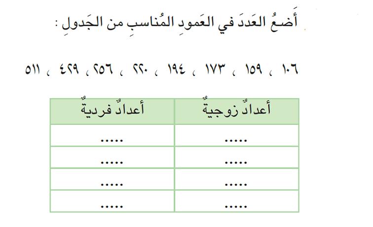 نموذج اسئلة مادة الرياضيات لنصف الصف الثاني الابتدائي 2016/2017 43671_11