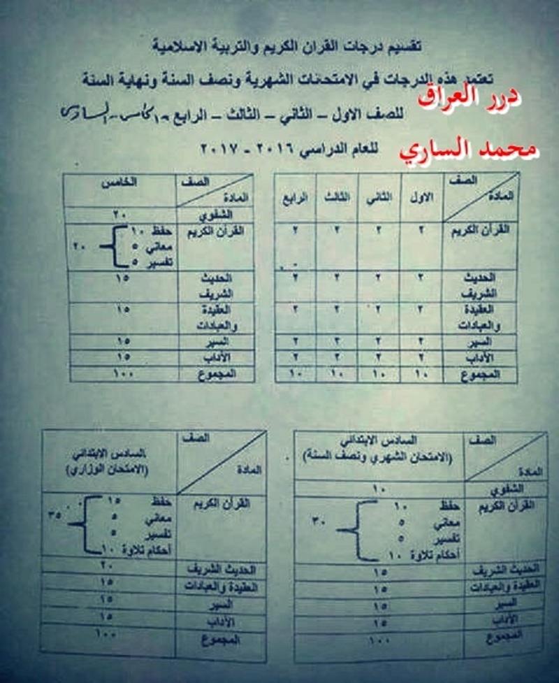 التقسيم الجديد لمادة التربية الإسلامية للمرحلة الابتدائية للعام الدراسي 2016-2017 43671_13