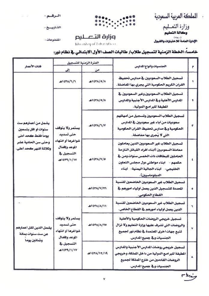 رابط موقع نور الرسمي لنتائج الثانوية العامة الفصل الدراسي الاول 1438 Vd10