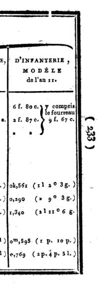 Le briquet de l'AN XI, appellation correcte ? Brique11