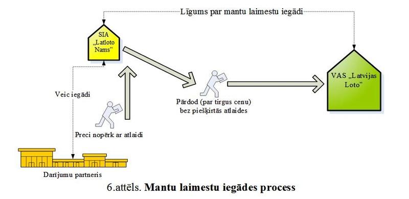 Darbības, kas Latvijas attīstību gremdē un pazemo! - Page 10 0112