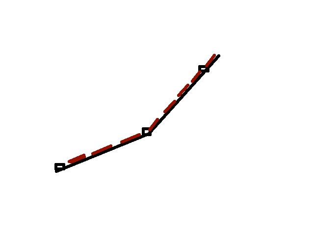 Construction d'une palissage en partie arrondie Barier10