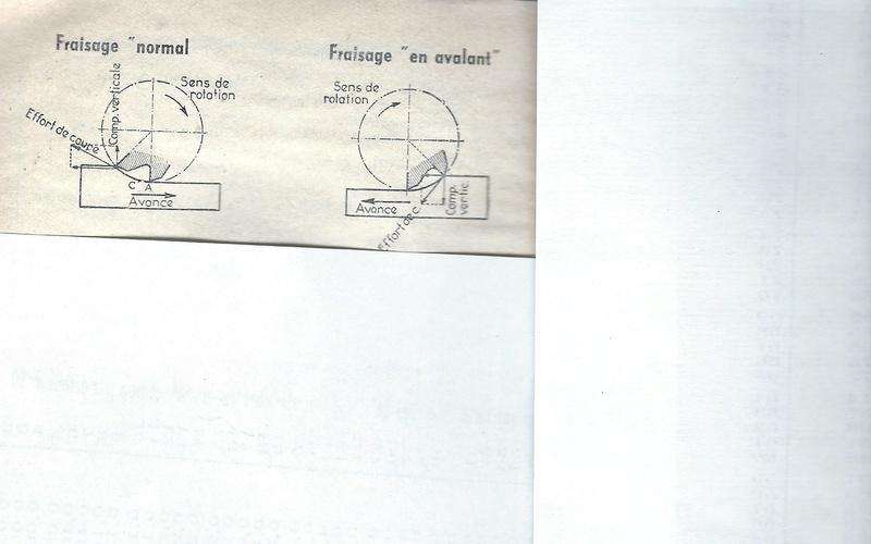 Fraiseuse - Page 4 Numyri10