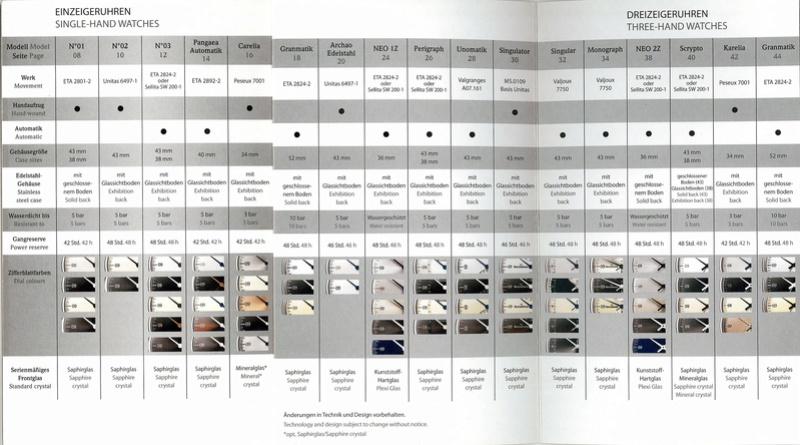 collection - Feu de Meistersinger ! - Page 27 Catalo10