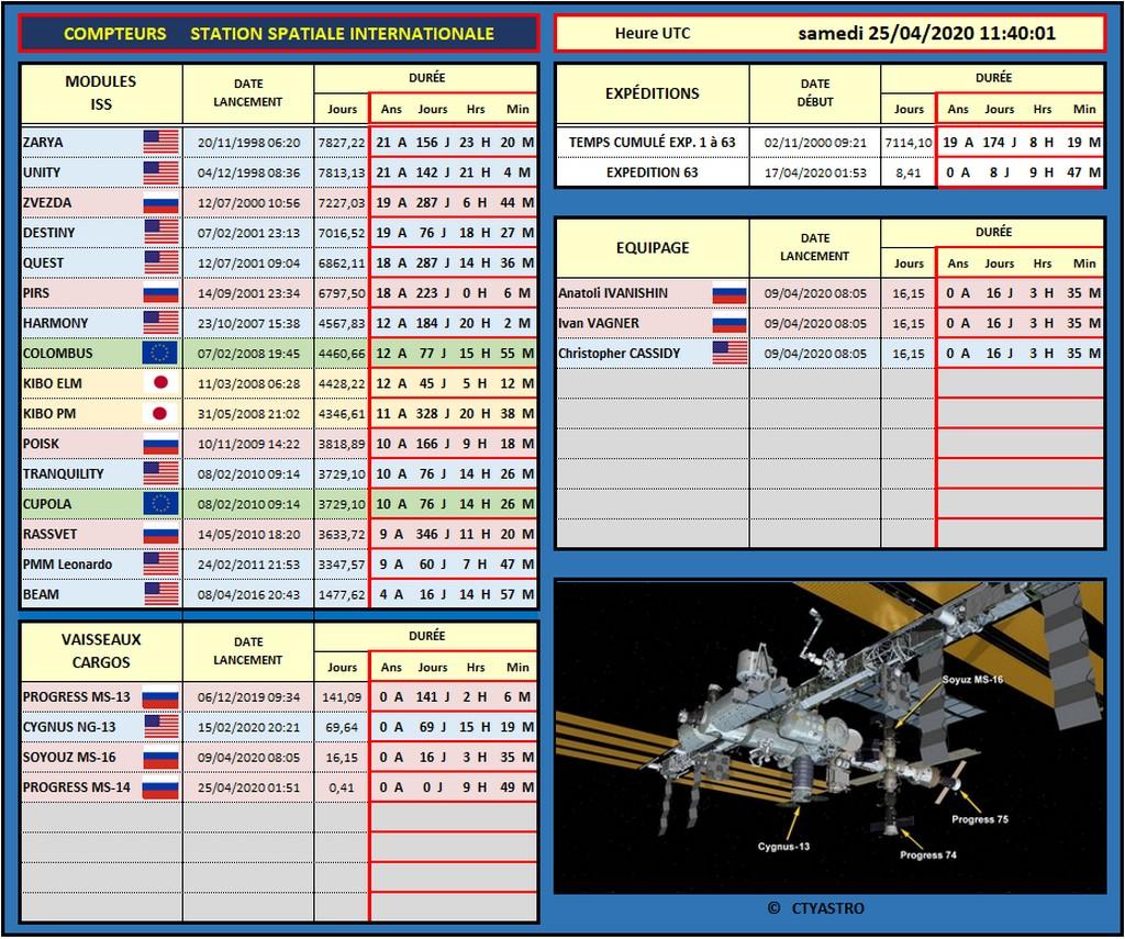 ISS : événements à venir - Page 22 Compte13