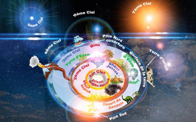 La Terre d'Eden et la Terre Intérieure Jardin13