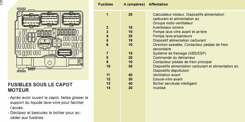 [ Fiat Scudo 2.0 JTD an 2012 ] panne electrique (?)  Expert10
