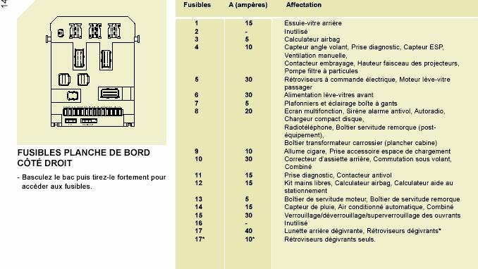 [ Fiat Scudo 2.0 JTD an 2012 ] panne electrique (?)  Expert11