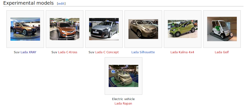 Russian Auto Industry Select10