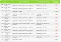 Acquisto credito - Spazio zero Screen10