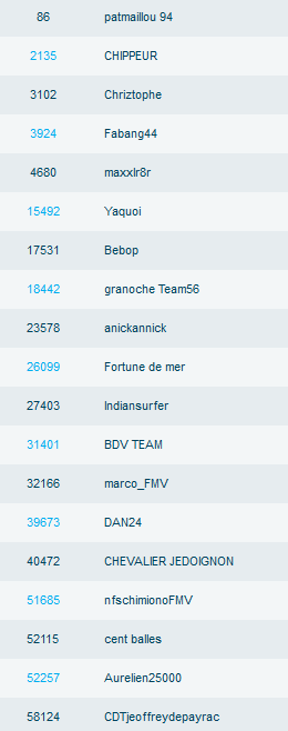 VR - Vendée globe - sprint Atlantique Sans_t10