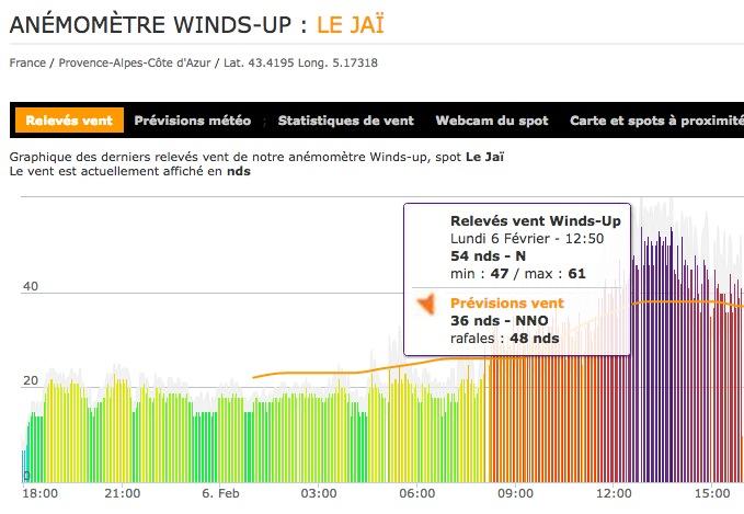 Downwind en pays de Marseille Windsu12