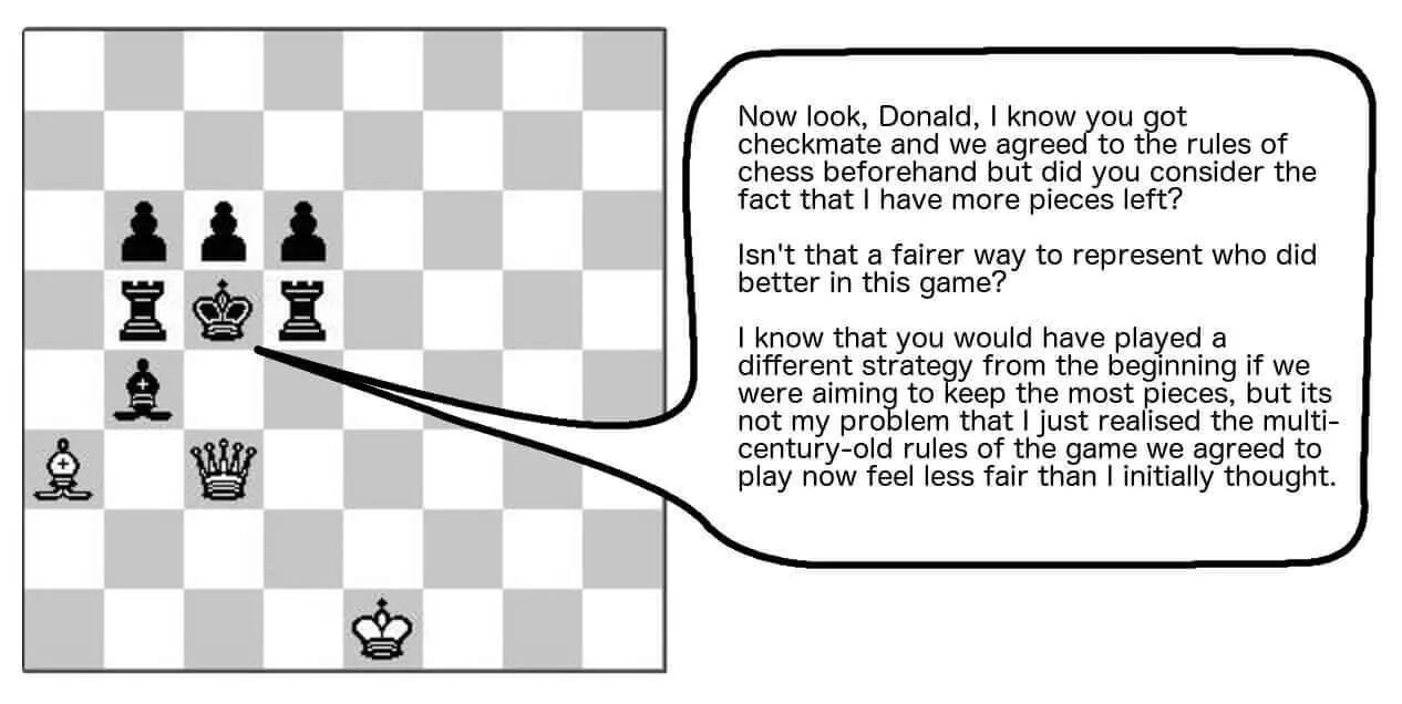Cartoons/Comics/Memes - Page 2 Chess_10