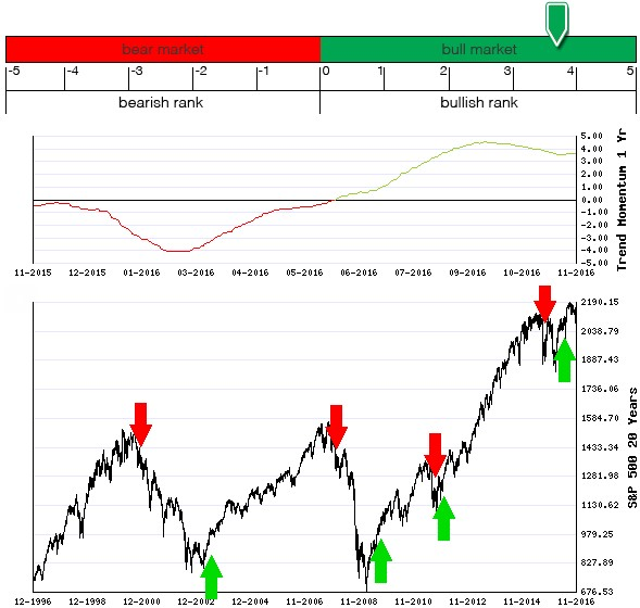 Stocks Trade Signals - Page 10 Long_t11