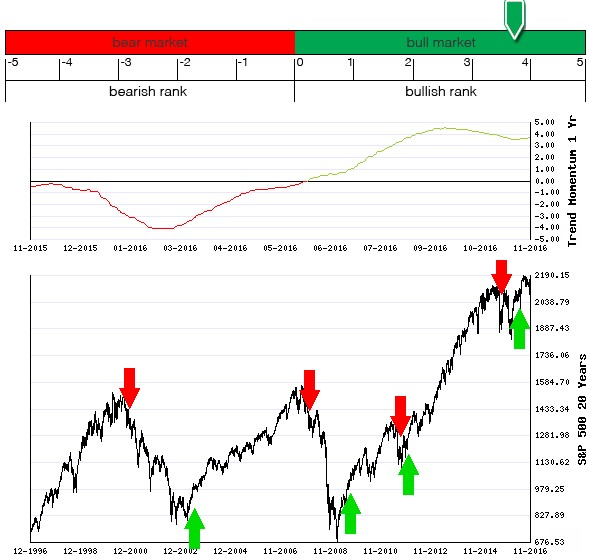 Stocks Trade Signals - Page 10 Long_t12