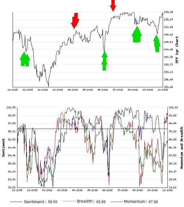 Stocks Trade Signals - Page 10 Short_11