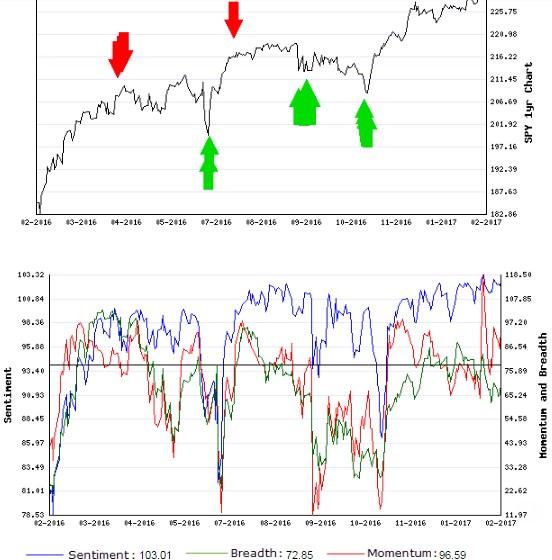 Stocks Trade Signals - Page 12 Short_13