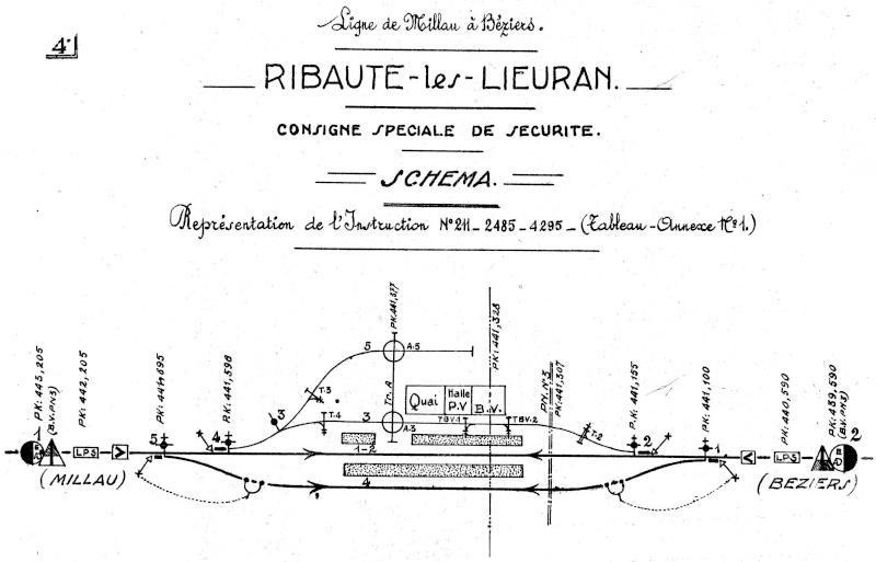Pk 441,3 : Gare de Ribaute-les-Lieuran (34)  Ribaut10