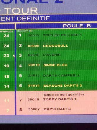 France Darts,le Championnat de France de fléchettes de Gilouuuu 2013_018
