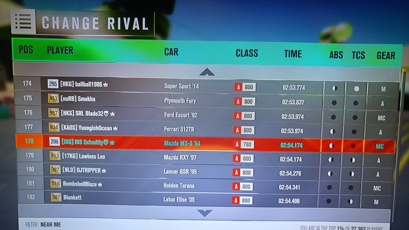 (FH3) Leaderboard Attack #4 (Results Up!) 11221611
